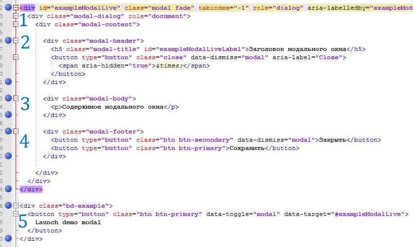 Основные элементы модального окна на bootstrap