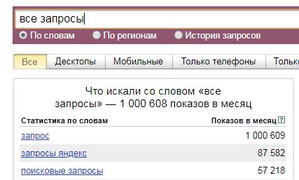 Ошибка № 1 сбор всех запросов предлагаемых Яндексом