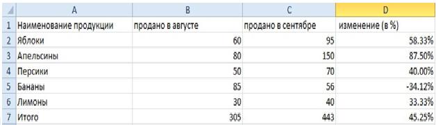 Расчет процента