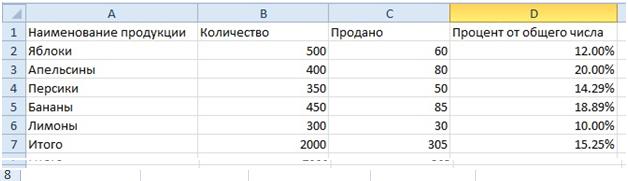 Оценка результата расчетов Эксель