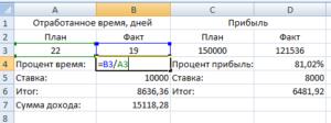 Расчет процентов выполнения плана в Excel