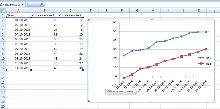 График с двумя рядами в Excel