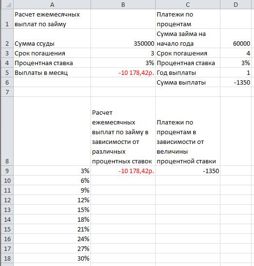 Расчет ежемесячного платежа в Эксель