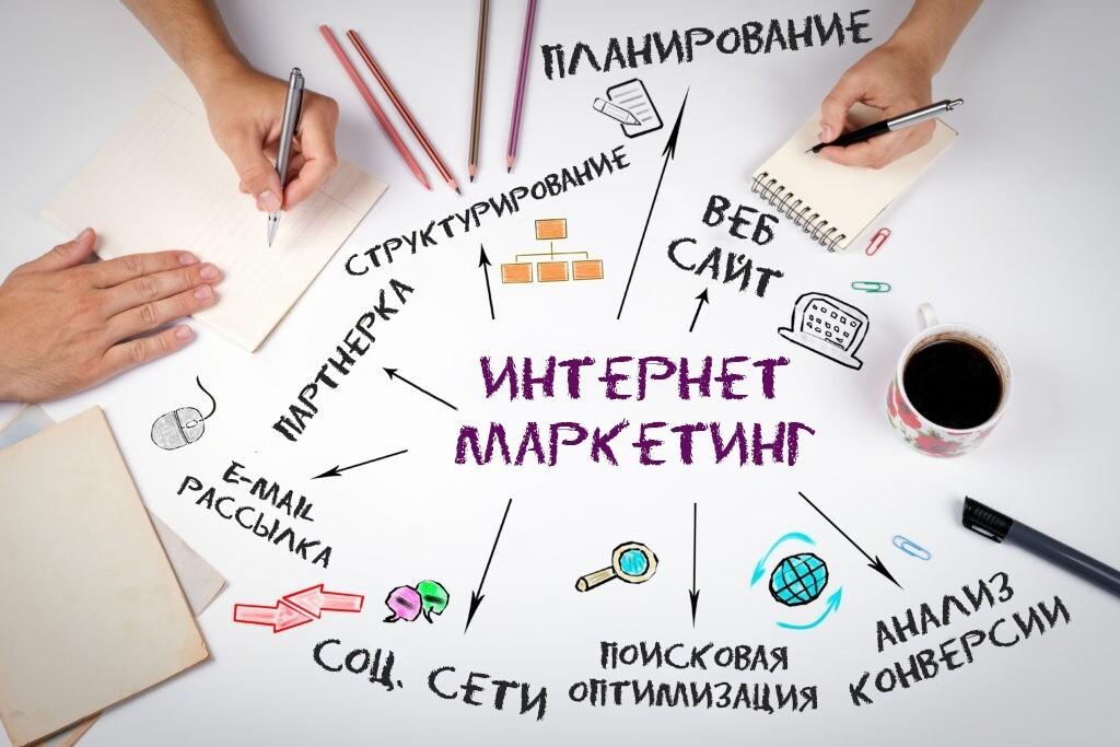 Ошибки в онлайн-рекламе