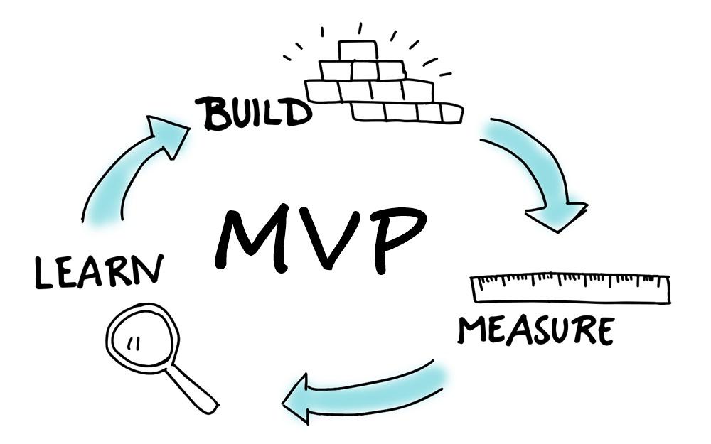Разработка MVP для стартапа в MetaLamp